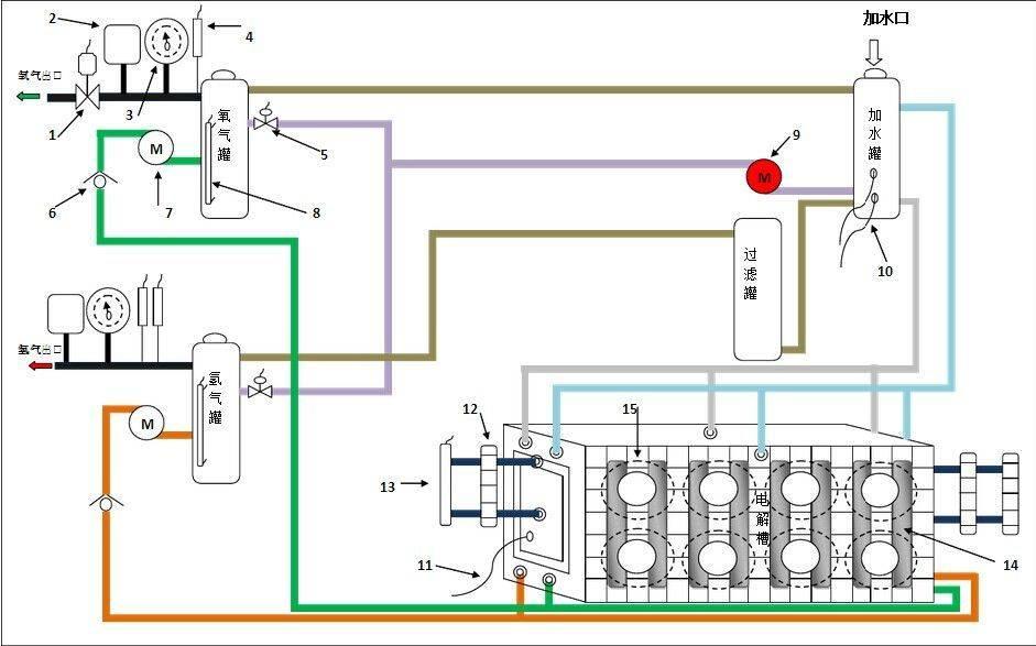 运算放大控制 三相电源 可控整流模块